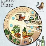 The Plant Plate