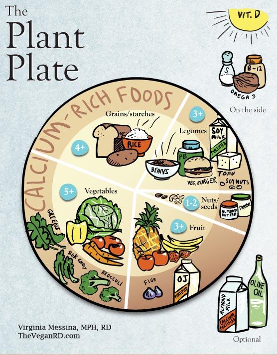 Ser vegetariano mola mas - Página 10 Messina-Plant-Plate