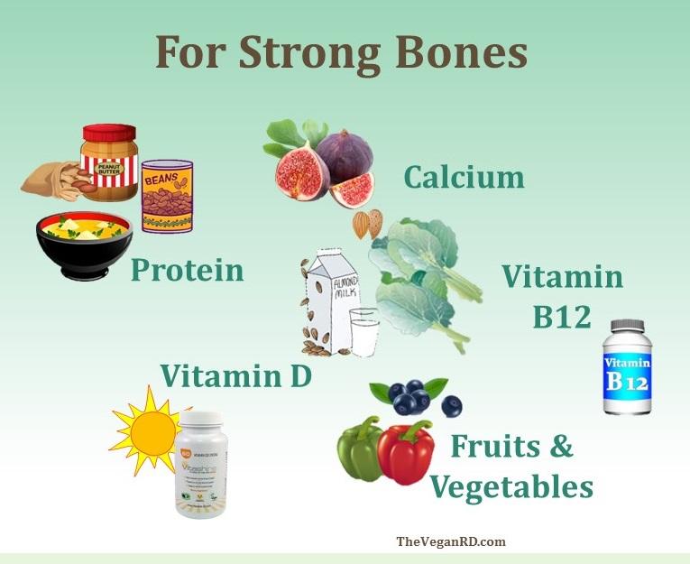 Célèbre Protecting Bone Health on a Vegan Diet – The Vegan RD LT45